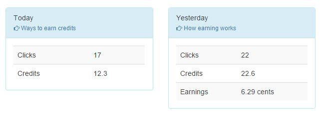 Leads Leap Earnings